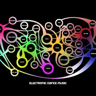 Electronic Dance Music (March 2013)