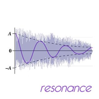 Todd Howard- Resonance- April 2013