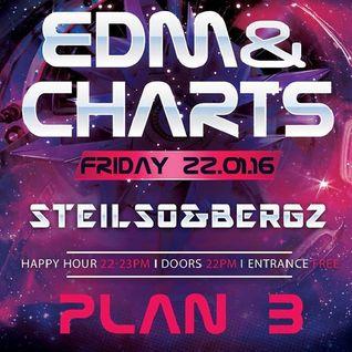 PlanB EDM & Charts Live Set (22.01.2016)