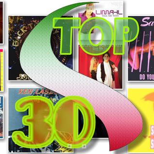 Podcast RadioItalo4you 28.02.2016 - Propozycje do 392 notowania Listy Przebojów TOP30