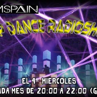 Top Dance Guest Mix by Glücksmelodie @zonadance fm & Edm Spain Radio