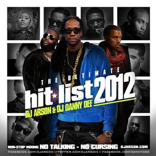 THE BEST OF 2012 (THROWBACK) PARTY MIX