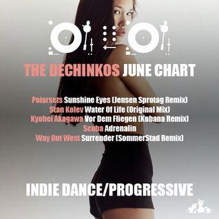Micro Mix: The Dechinkos June Chart