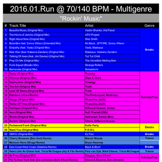 2016.01.Run @ 140 BPM - Mutigenre