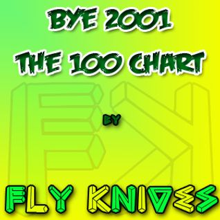 Who Is Fly Knives THE 100 of 2011. Part 5 of 5, to 20 from 1