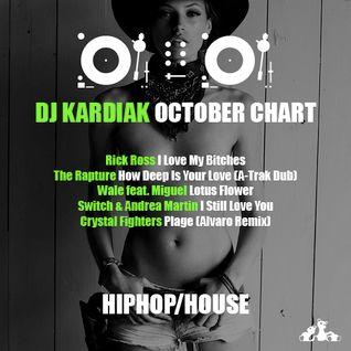 Micro Mix: DJ Kardiak October 2011 Chart