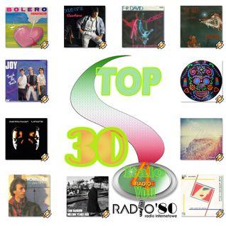 PODCAST (3.01.2016) - Propozycje do 385 Notowania Top Listy - Radio Italo4you i Radio-80