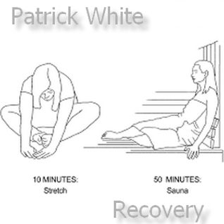 Patrick White - Recovery