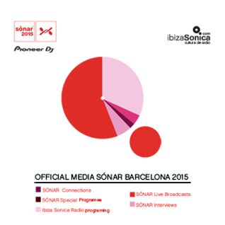 LIVE BROADCAST FROM SONAR BARCELONA 2015 - DAY THREE 20 JUNIO