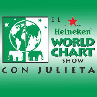HWCS 13-41 12 octubre 2013
