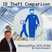 What makes ID Theft companies worth the cost? - MPSOS184