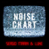NOISE CHART 022 - Sergio Marini & Luke image