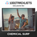 Chemical Surf - 1001Tracklists Exclusive Mix image