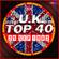 UK TOP 40 : 19 - 25 SEPTEMBER 1982 - THE CHART BREAKERS image