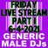 (Mostly) 80s & New Wave Happy Hour (Part 1) - Generic Male DJs - 6-4-2021 image