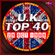 UK TOP 40 : 23 - 29 OCTOBER 1988 - THE CHART BREAKERS image