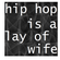 Hiphop Is A Lay Of Wife image