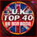 UK TOP 40 : 17 - 23 JULY 1983 - THE CHART BREAKERS image
