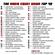 Radio Count Down Top 40 - Week 14, 1980 image