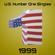 U.S. Number One Singles Of 1999 image