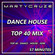 Dance House Top 40 Mix image