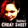 Daria's Cheat Sheet 20110504 image