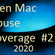 House  coverage 2020  #2 image