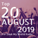 August 2019 - Hottest 20 Zouk Tracks for Zouk My World Radio! image