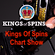 Kings Of Spins Chart Show Nov 12th presented by Eddie Gordon image
