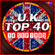 UK TOP 40 : 08 - 14 SEPTEMBER 1985 - THE CHART BREAKERS image