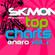 DjSk-MoOn Presents Top Charts Enero Vol. 1 image