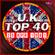 UK TOP 40 : 19 - 25 APRIL 1981 - THE CHART BREAKERS image