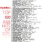 Cash Box Top 100 R&B Hits 1975 - Part 2
