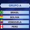 """""""GRUPO A. Brasil, Bolivia, Perú y Venezuela"""" Música al Ángulo, domingo 2 de junio 2019"""