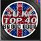 UK TOP 40 : 21 - 27 JUNE 1981