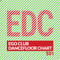 EGO CLUB DANCEFLOOR CHART S01E03 (18.12.2015.)