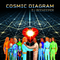 Dj BeeKeeper - Cosmic Diagram (AgLoMeRaT@Saturation Point 07.10.2017)