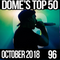 Dome's Mix 96
