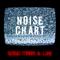 NOISE CHART 015 - Sergio Marini & Luke