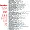 Cash Box Top 100 R&B Hits 1974 - Part 2