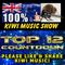 TOP 12 COUNTDOWN - 100% KIWI MUSIC SHOW #15, 23.08.2014