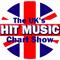 UK Chart Mix March 2018