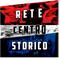 Appunti di Sopravvivenza - Rete Centro Storico - Stefano Catanzariti