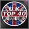 UK TOP 40 : 22 - 28 JANUARY 1984