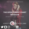 The Open Format Chart Mixshow Ep 2 - Kirsty Sutherland