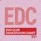 EGO CLUB DANCEFLOOR CHART S01E03 (25.12.2015.)