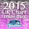 Mini mix of 2015 Charts