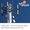 Folge 285 – Mobilfunkstandard 5G