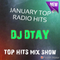 NEW YEAR NEW MUSIC,, JAN 2019 RADIO HITS MIX