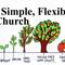 A Simple, Flexible Church